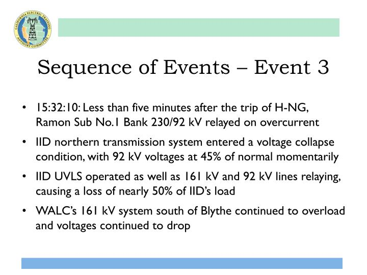 Sequence of Events – Event 3