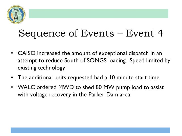 Sequence of Events – Event 4