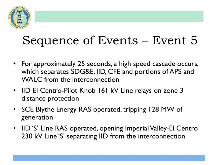 Sequence of Events – Event 5