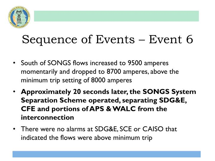 Sequence of Events – Event 6
