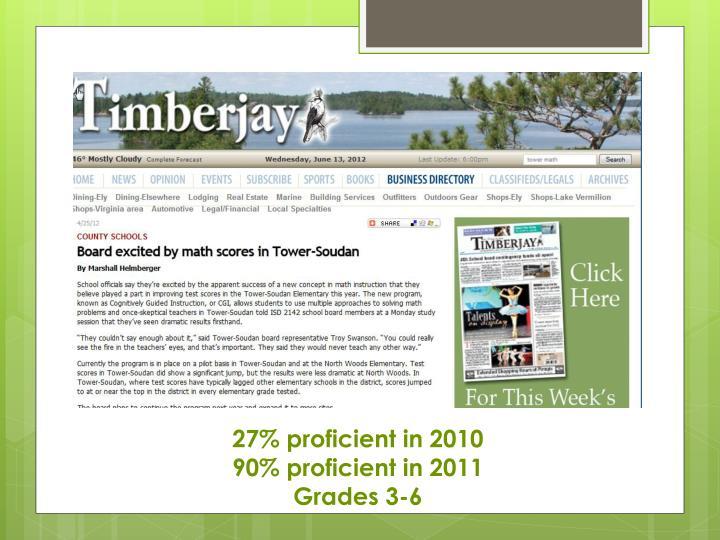 27% proficient in 2010