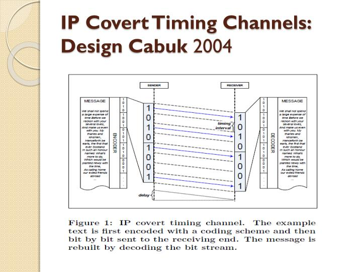 IP Covert Timing Channels: Design