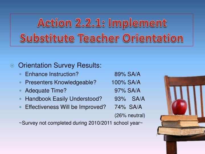 Action 2.2.1: Implement Substitute Teacher Orientation