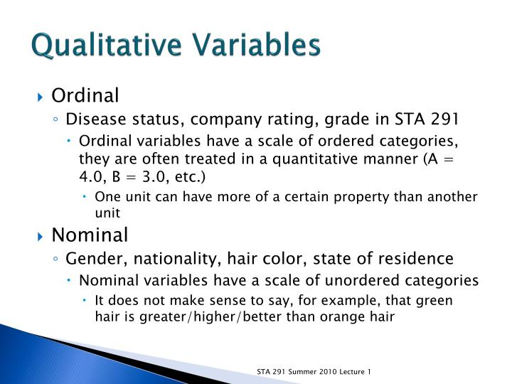 Qualitative Variables