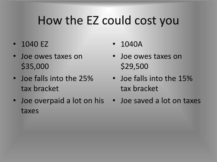 How the EZ could cost you