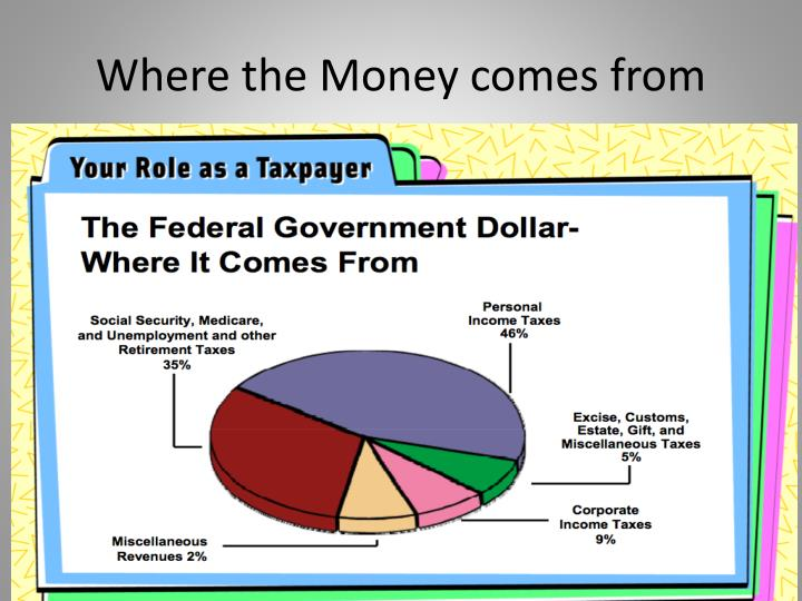 Where the Money comes from