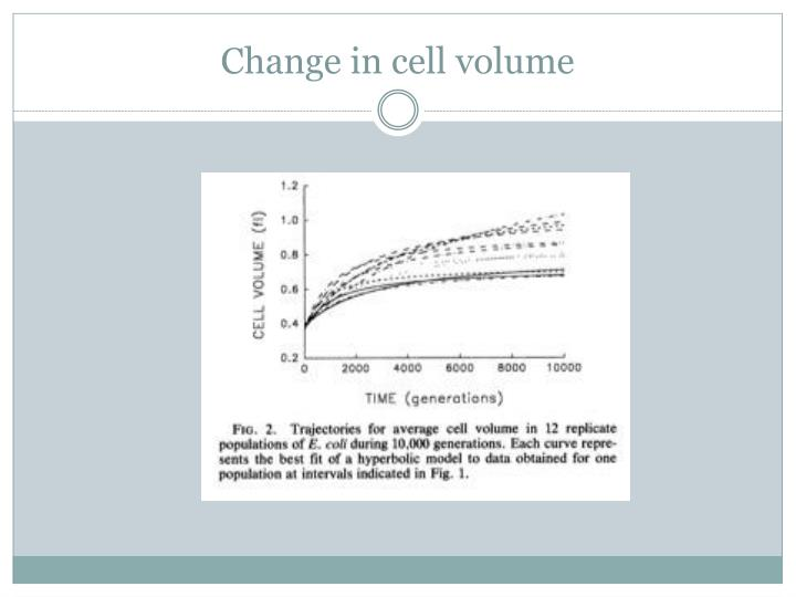 Change in cell volume