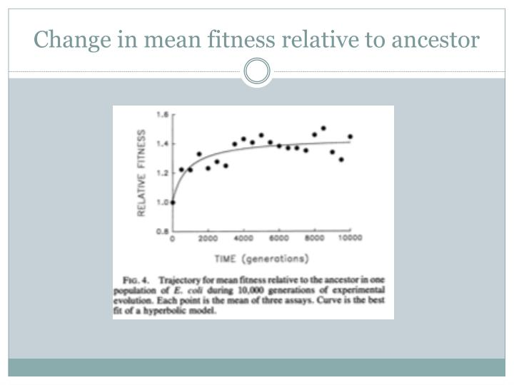 Change in mean fitness relative to ancestor