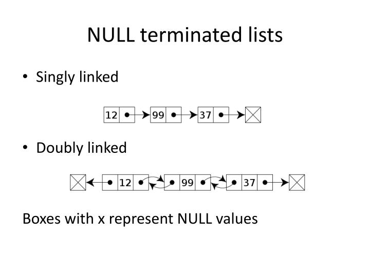 NULL terminated lists