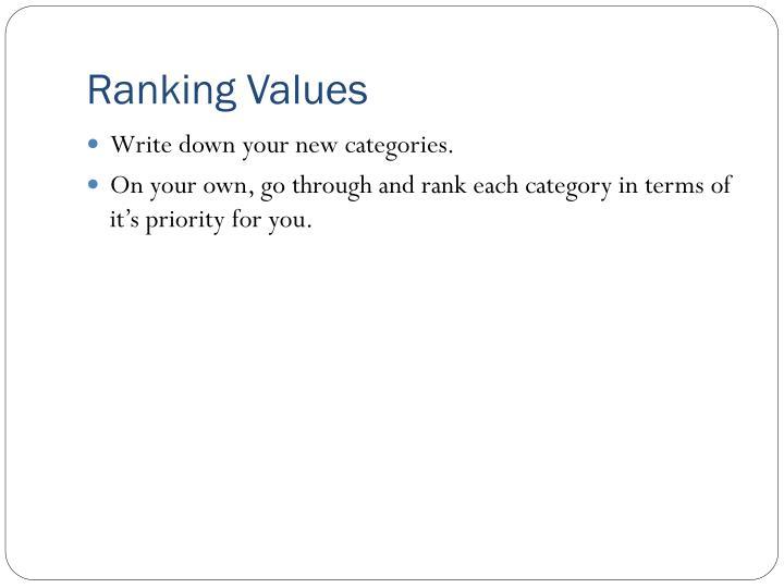 Ranking Values