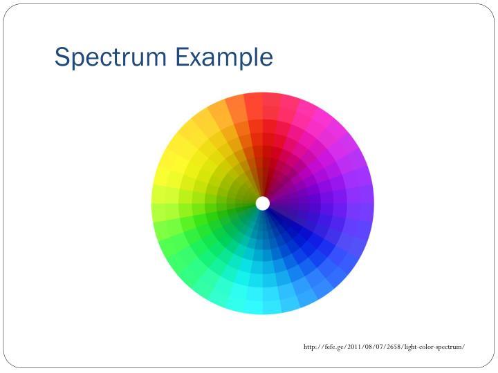 Spectrum Example