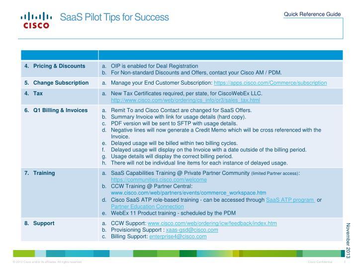 SaaS Pilot Tips for Success