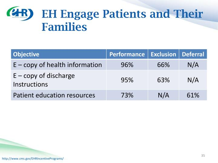 EH Engage Patients and Their Families