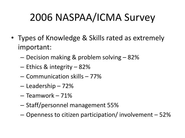 2006 NASPAA/ICMA Survey