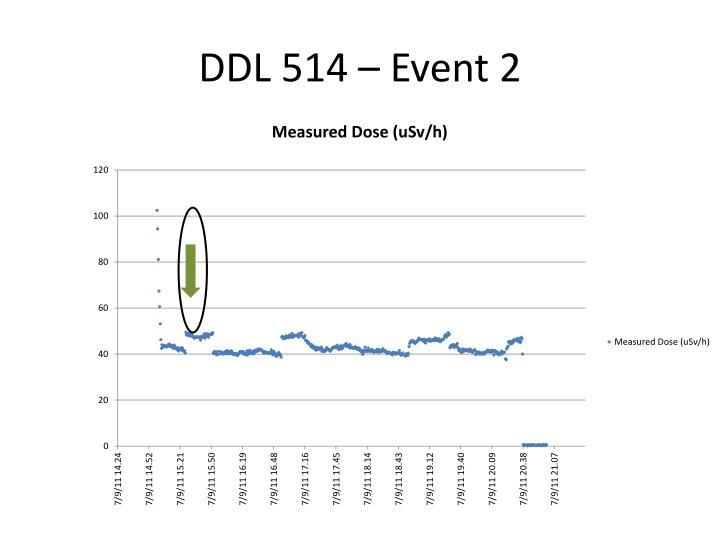 DDL 514 –