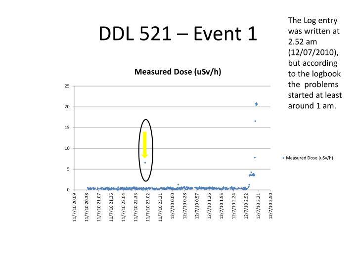 DDL 521 –