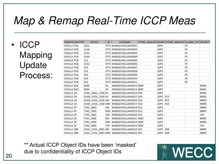 Map & Remap Real-Time ICCP