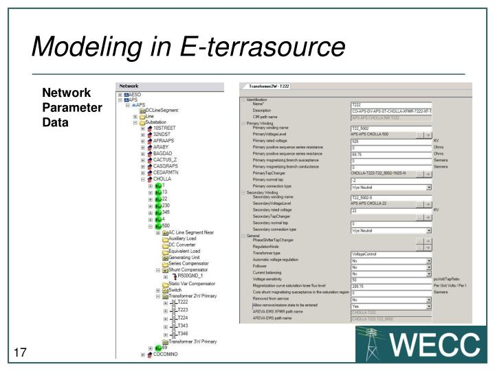 Modeling in E-terrasource