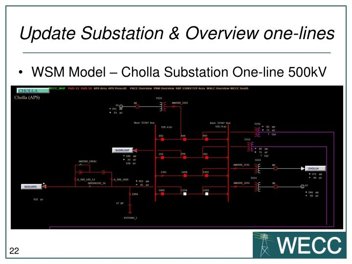 Update Substation & Overview one-lines