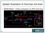 update substation overview one lines1