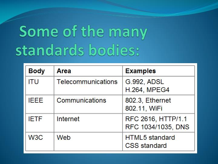 Some of the many standards bodies: