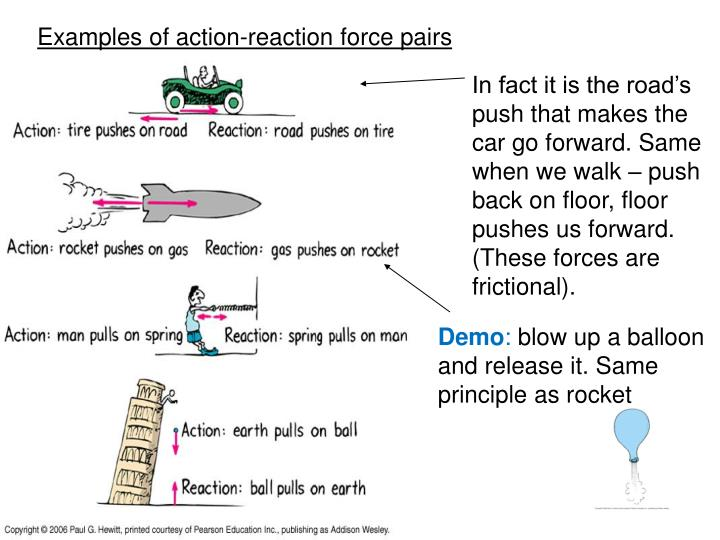In fact it is the road's push that makes the car go forward. Same when we walk – push back on floor, floor pushes us forward. (These forces are frictional).