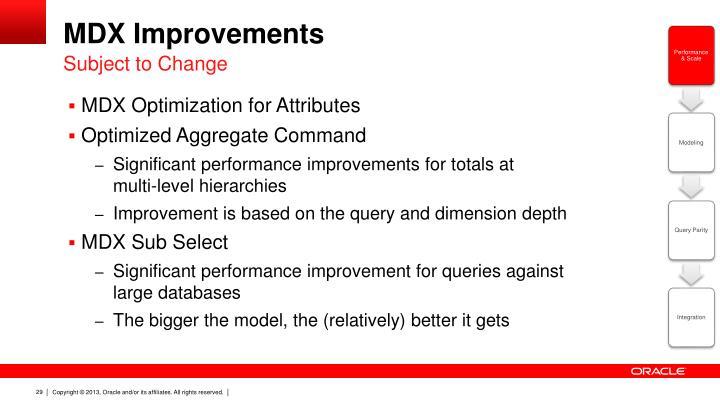 MDX Improvements