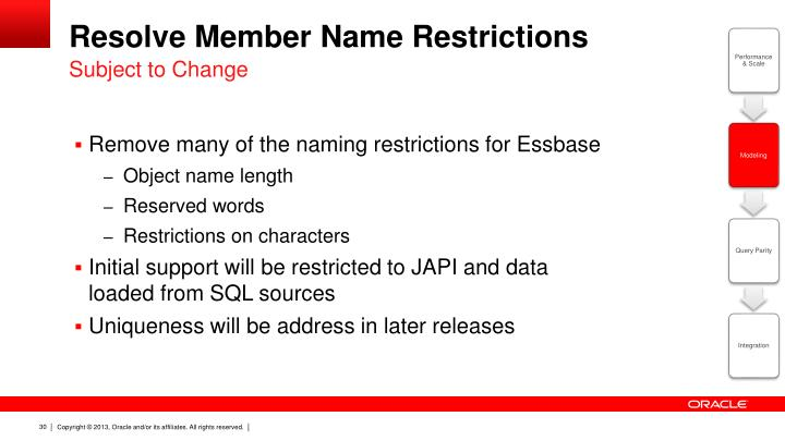 Resolve Member Name Restrictions