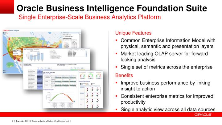 Oracle Business Intelligence Foundation Suite