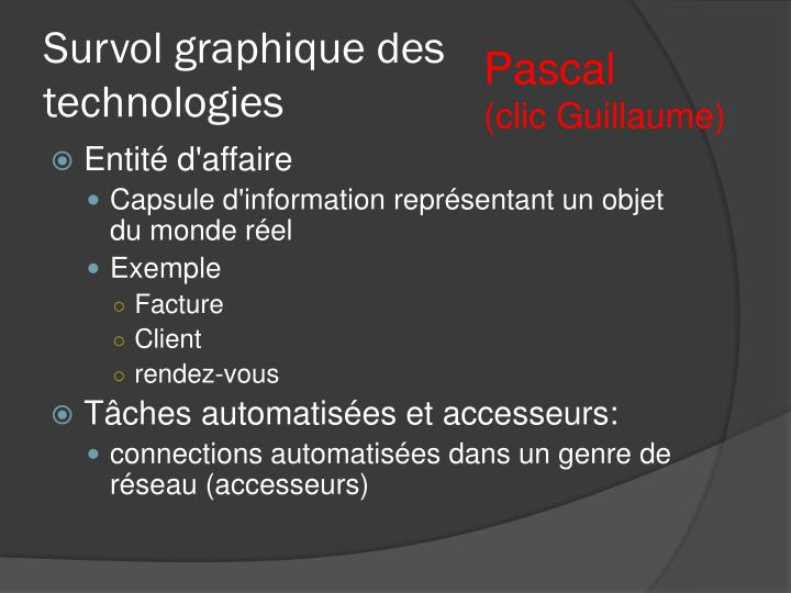 Survol graphique des technologies
