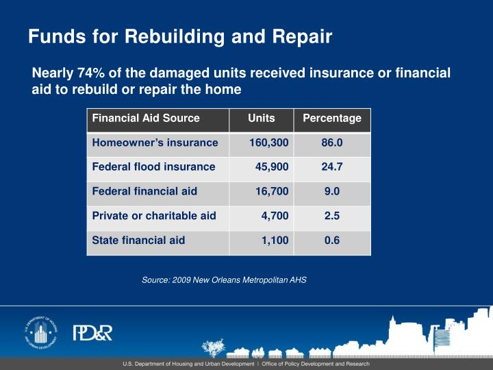 Funds for Rebuilding and Repair
