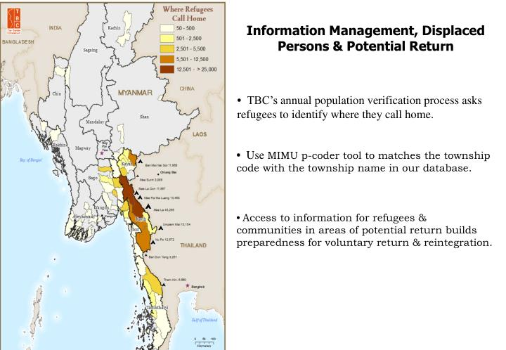 Information Management, Displaced Persons & Potential Return