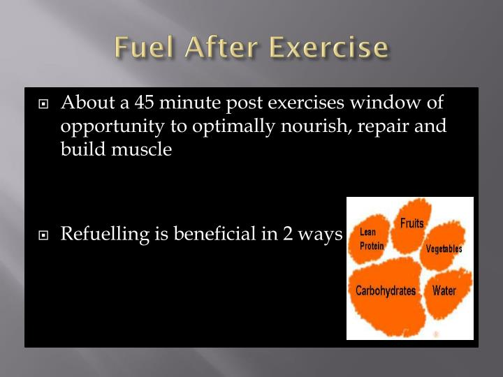 Fuel After Exercise
