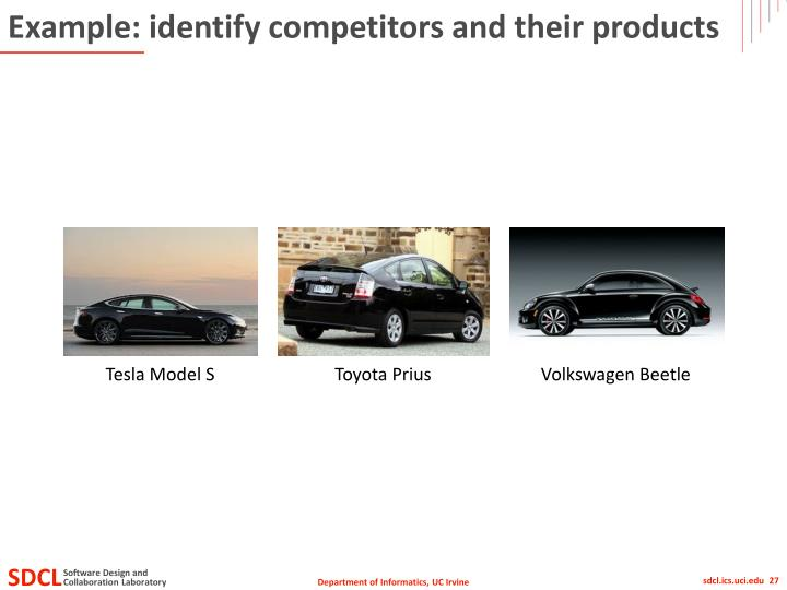 Example: identify competitors and their products