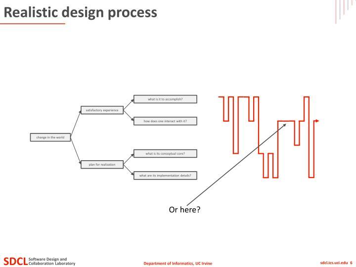 Realistic design process