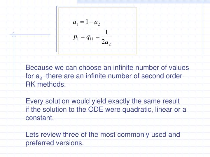 Because we can choose an infinite number of values