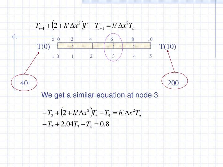 x=0         2             4               6               8           10