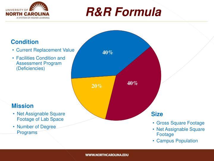 R&R Formula