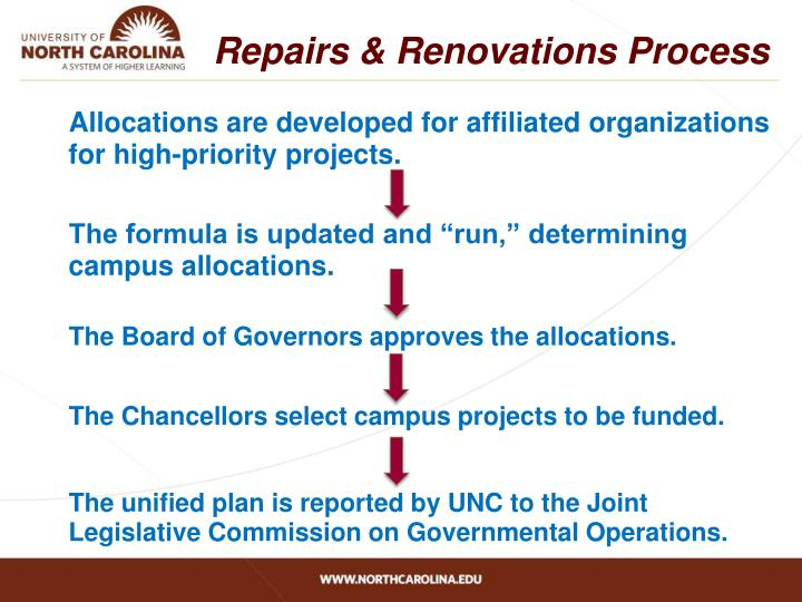 Repairs & Renovations Process