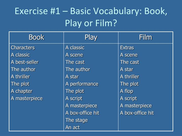 Exercise #1 – Basic Vocabulary: Book, Play or Film?