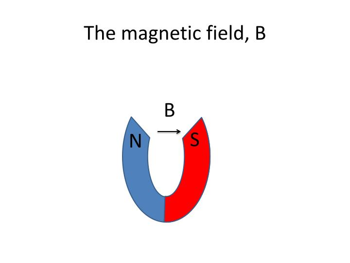 The magnetic field, B