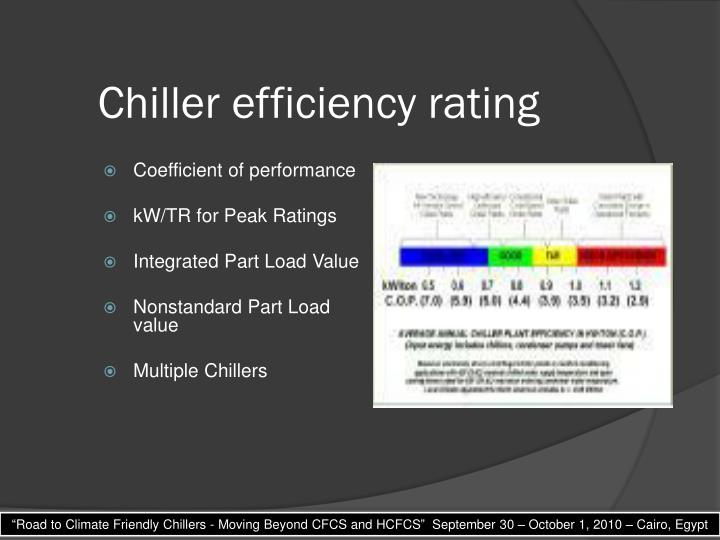 Chiller efficiency rating