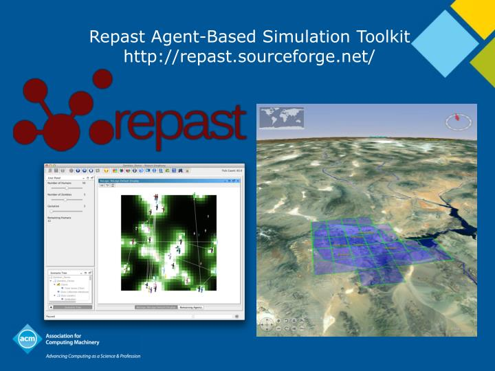 Repast Agent-Based Simulation