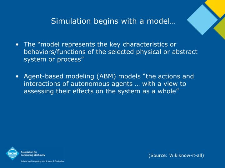 Simulation begins with a model…