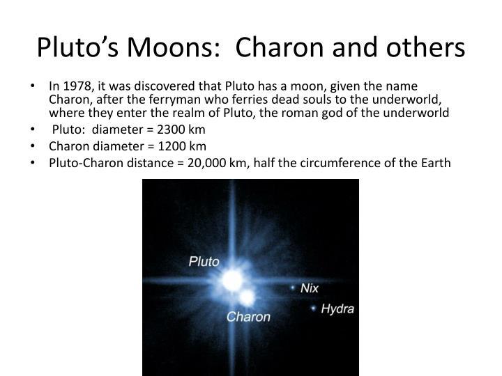 Pluto's Moons: