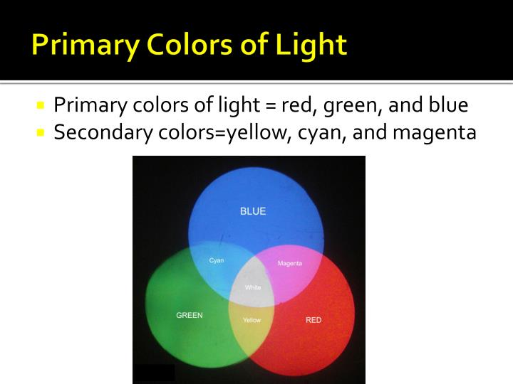 Primary Colors of Light