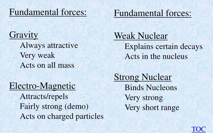 Fundamental forces: