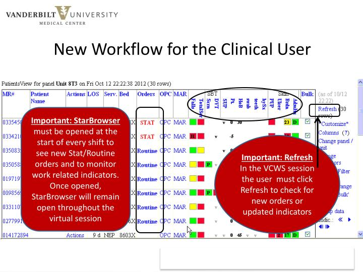 New Workflow for the Clinical User