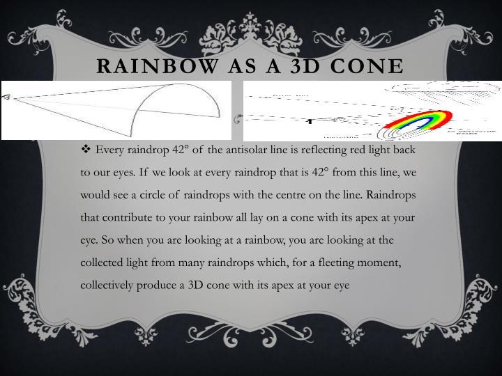 Rainbow as a 3D cone