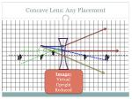 concave lens any placement